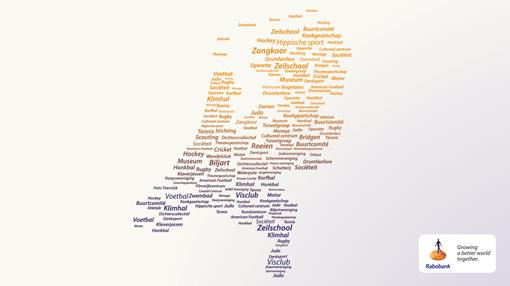 RABO_ClubSupport_Wordmap_Holland_1920x1080_02.jpg